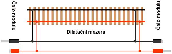 Obr. 1: Zapojení napájecích kabelů (pohled shora)