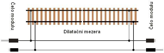 modul_zapojeni_napajecich_kabelu